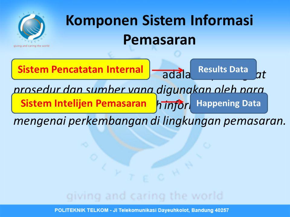 Sistem Intelijen Pemasaran marketing intelligence Buku, surat kabar, publikasi perdagangan Berbicara dengan para pelanggan, pemasok dan distributor Bertemu dengan para manajer perusahaan lain