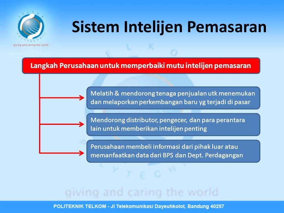 Sistem Intelijen Pemasaran Langkah Perusahaan untuk memperbaiki mutu intelijen pemasaran Melatih & mendorong tenaga penjualan utk menemukan dan melaporkan perkembangan baru yg terjadi di pasar Mendorong distributor, pengecer, dan para perantara lain untuk memberikan intelijen penting Perusahaan membeli informasi dari pihak luar atau memanfaatkan data dari BPS dan Dept.