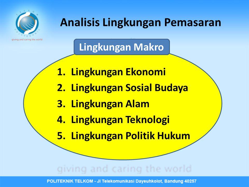 Analisis Lingkungan Pemasaran 1.Lingkungan Ekonomi 2.Lingkungan Sosial Budaya 3.Lingkungan Alam 4.Lingkungan Teknologi 5.Lingkungan Politik Hukum Lingkungan Makro
