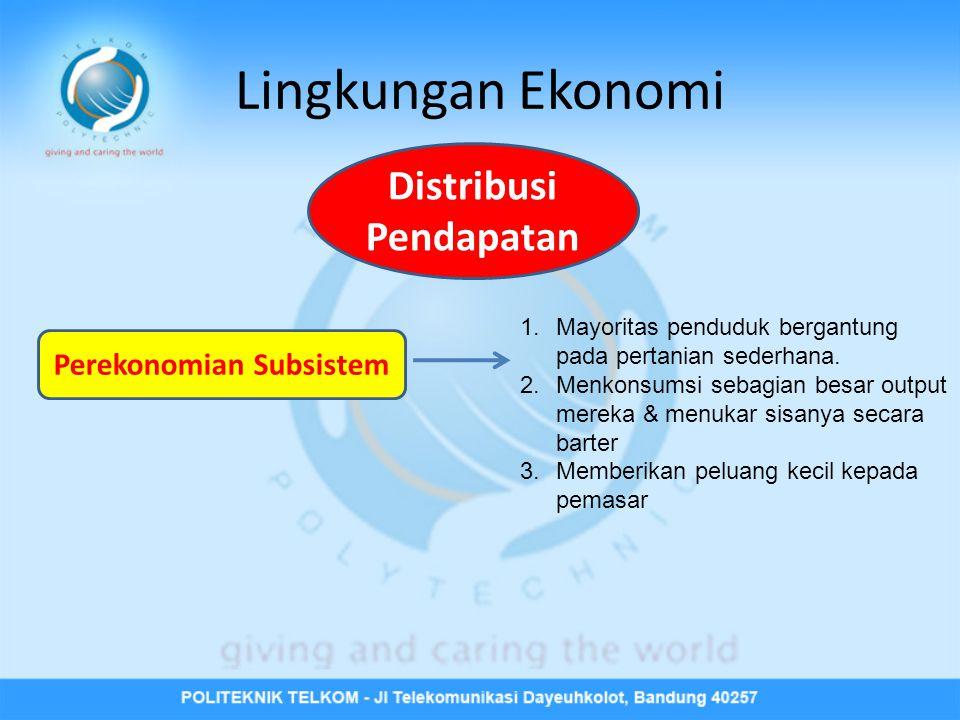 Lingkungan Ekonomi Distribusi Pendapatan 1.Mayoritas penduduk bergantung pada pertanian sederhana. 2.Menkonsumsi sebagian besar output mereka & menuka