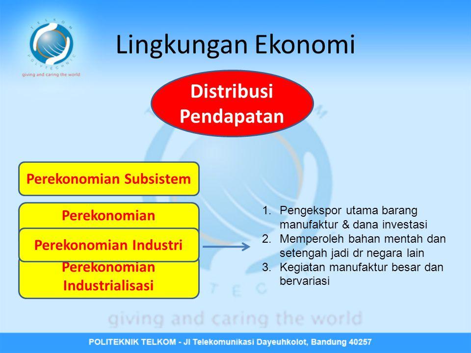 Distribusi Pendapatan Lingkungan Ekonomi Perekonomian Subsistem Perekonomian Pengekspor Bahan Baku Perekonomian Industrialisasi Perekonomian Industri