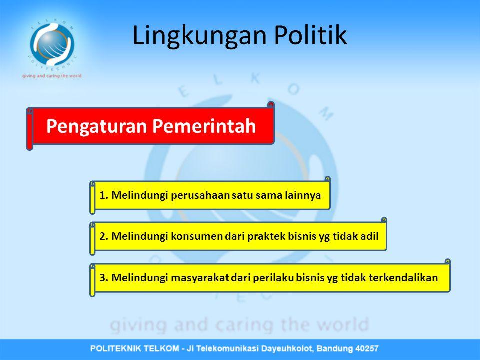 Lingkungan Politik Pengaturan Pemerintah 1. Melindungi perusahaan satu sama lainnya 2. Melindungi konsumen dari praktek bisnis yg tidak adil 3. Melind