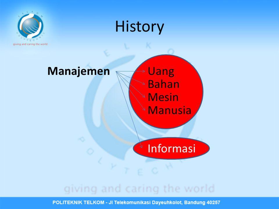 ManajemenUang Bahan Mesin Manusia Informasi History