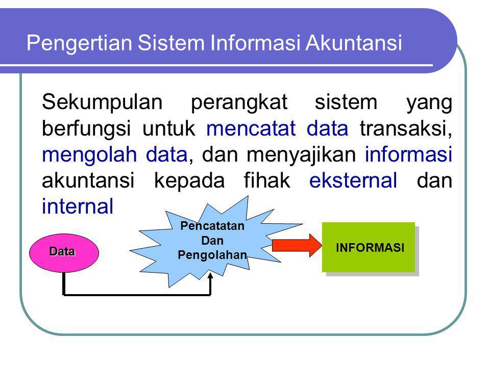 Pengertian Sistem Informasi Akuntansi Sekumpulan perangkat sistem yang berfungsi untuk mencatat data transaksi, mengolah data, dan menyajikan informas
