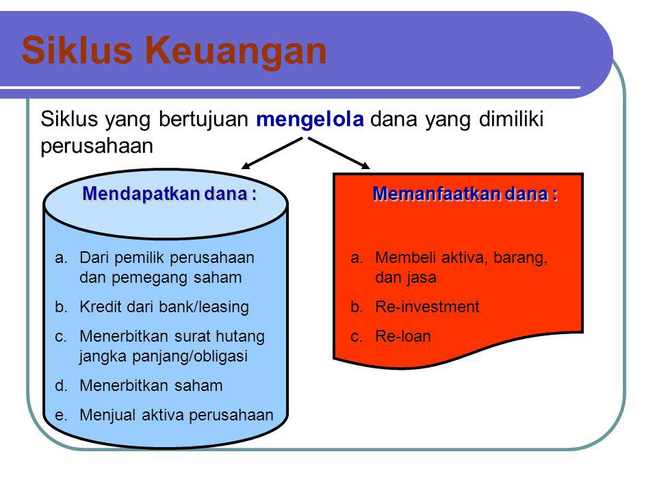Siklus Pengeluaran a.Demand for goods and services b.