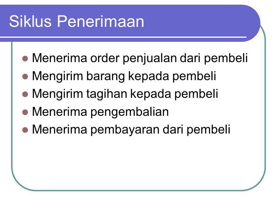 Siklus Penerimaan Menerima order penjualan dari pembeli Mengirim barang kepada pembeli Mengirim tagihan kepada pembeli Menerima pengembalian Menerima