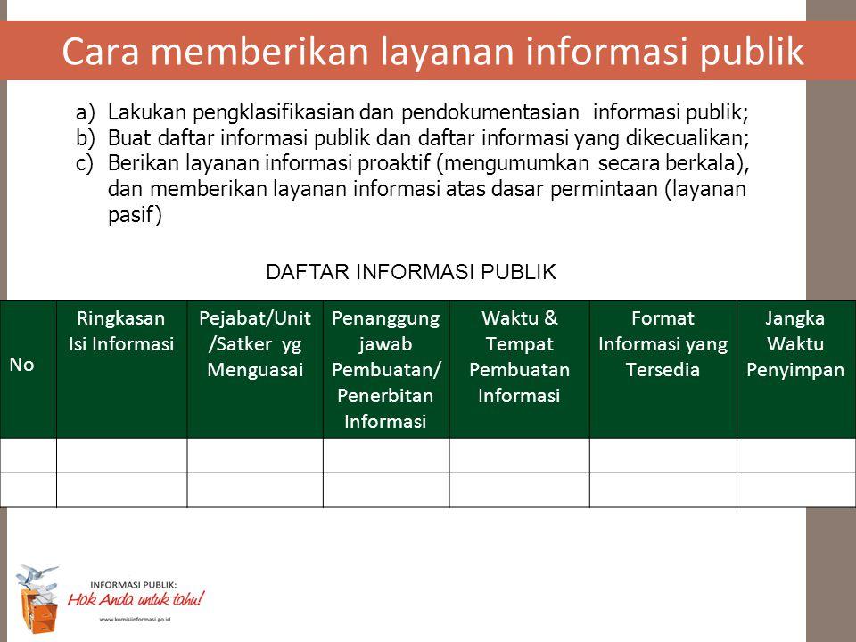 Cara memberikan layanan informasi publik No Ringkasan Isi Informasi Pejabat/Unit /Satker yg Menguasai Penanggung jawab Pembuatan/ Penerbitan Informasi