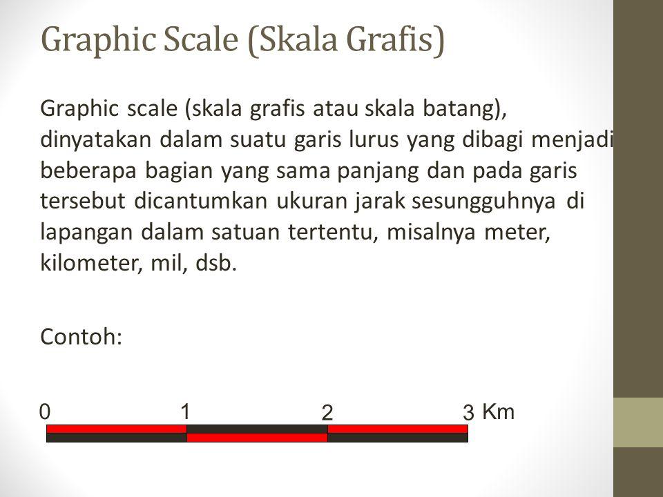 Graphic Scale (Skala Grafis) Graphic scale (skala grafis atau skala batang), dinyatakan dalam suatu garis lurus yang dibagi menjadi beberapa bagian ya