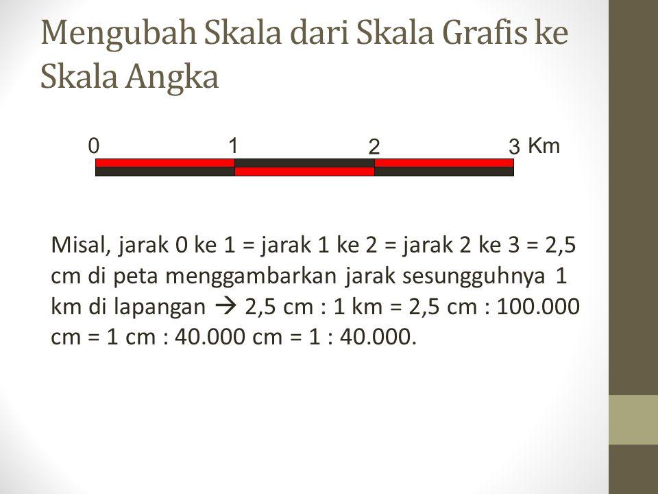 Mengubah Skala dari Skala Grafis ke Skala Angka Misal, jarak 0 ke 1 = jarak 1 ke 2 = jarak 2 ke 3 = 2,5 cm di peta menggambarkan jarak sesungguhnya 1