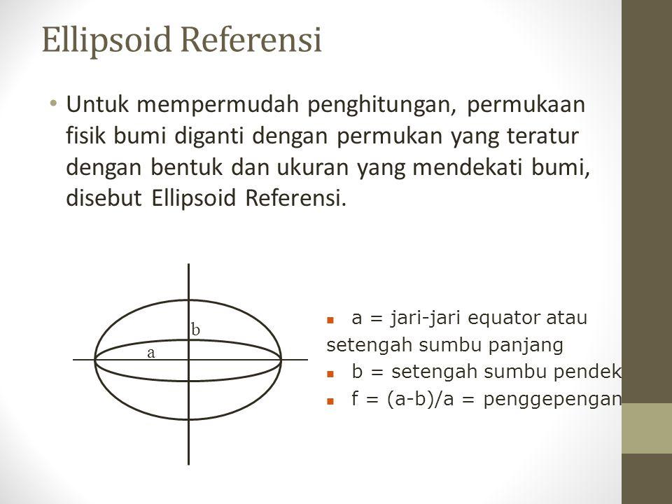 Ellipsoid Referensi Untuk mempermudah penghitungan, permukaan fisik bumi diganti dengan permukan yang teratur dengan bentuk dan ukuran yang mendekati