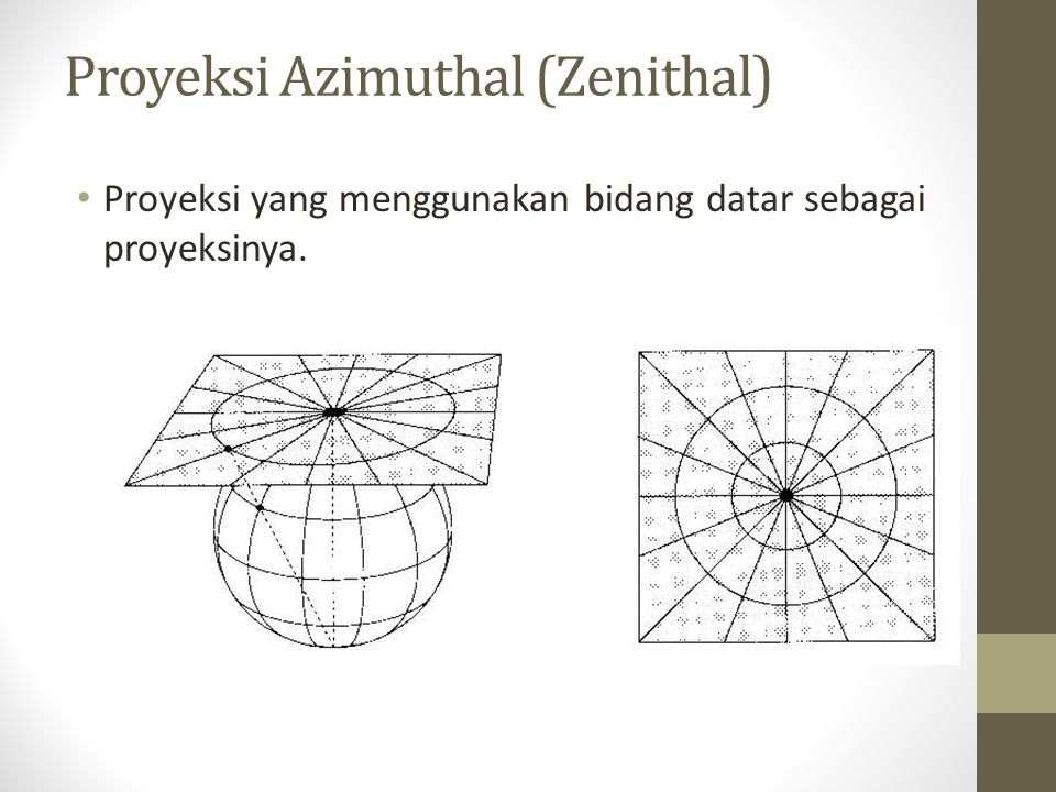 Proyeksi Azimuthal (Zenithal) Proyeksi yang menggunakan bidang datar sebagai proyeksinya.