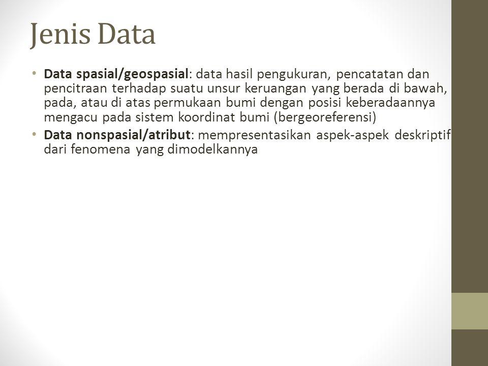 Jenis Data Data spasial/geospasial: data hasil pengukuran, pencatatan dan pencitraan terhadap suatu unsur keruangan yang berada di bawah, pada, atau di atas permukaan bumi dengan posisi keberadaannya mengacu pada sistem koordinat bumi (bergeoreferensi) Data nonspasial/atribut: mempresentasikan aspek-aspek deskriptif dari fenomena yang dimodelkannya