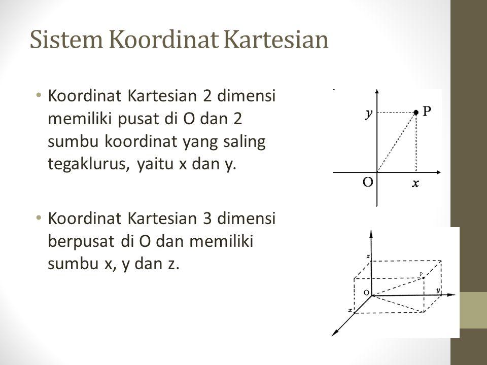 Sistem Koordinat Kartesian Koordinat Kartesian 2 dimensi memiliki pusat di O dan 2 sumbu koordinat yang saling tegaklurus, yaitu x dan y.