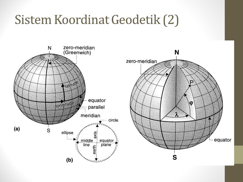 Sistem Koordinat Geodetik (2)