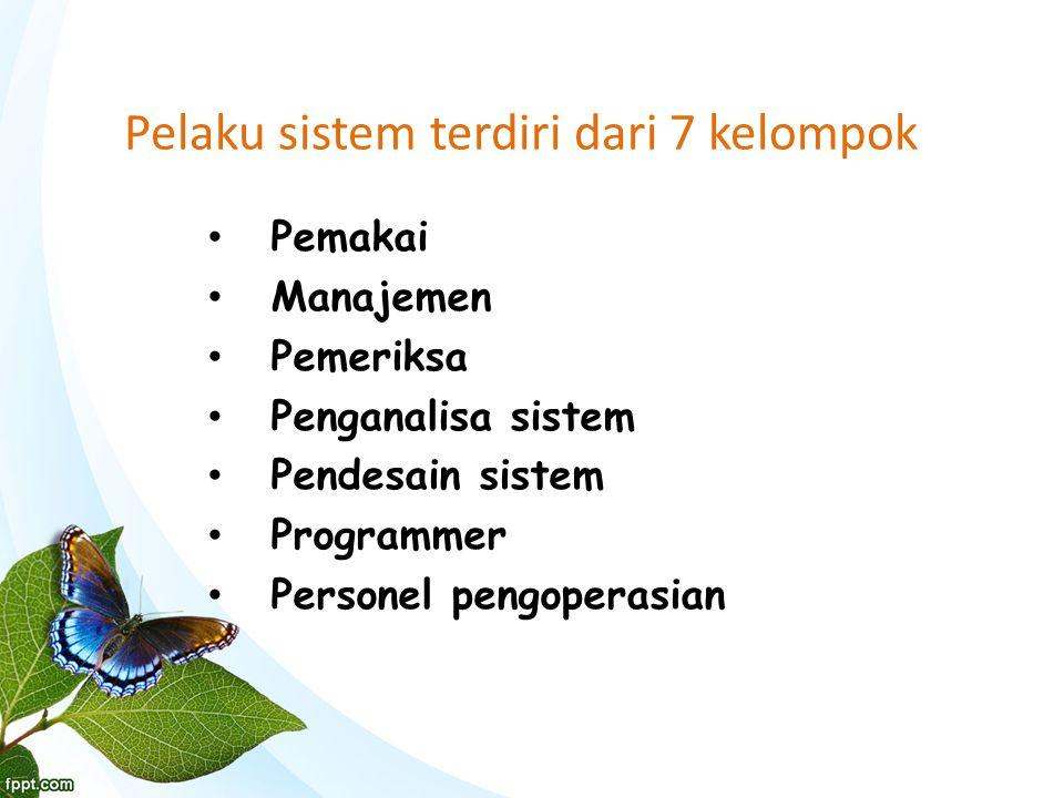 Pelaku sistem terdiri dari 7 kelompok Pemakai Manajemen Pemeriksa Penganalisa sistem Pendesain sistem Programmer Personel pengoperasian