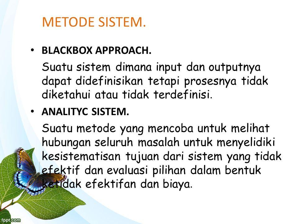 METODE SISTEM.BLACKBOX APPROACH.