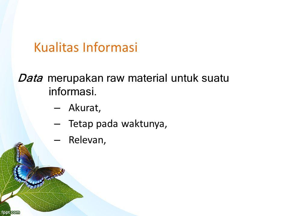 Kualitas Informasi Data merupakan raw material untuk suatu informasi.