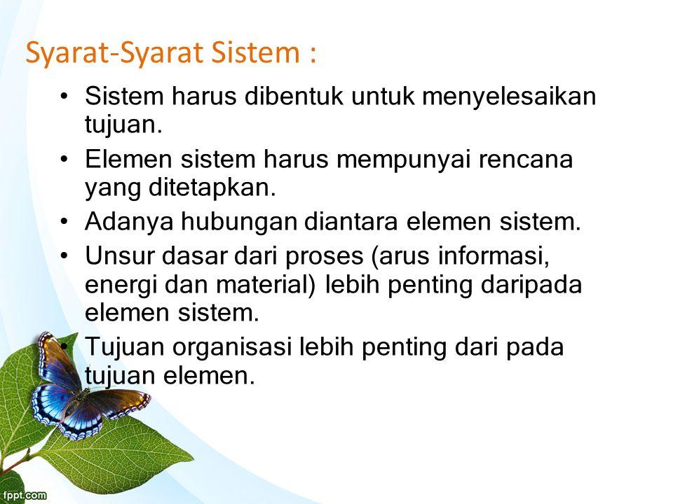 KARAKTERISTIK SISTEM : Komponen (Component) Batas Sistem (Boundary) Lingkungan Luar Sistem (Environment) Penghubung Sistem (Interface) Masukan sistem (Input) Keluaran Sistem (Output) Pengolah Sistem (Process) Tujuan Sistem (Goal)