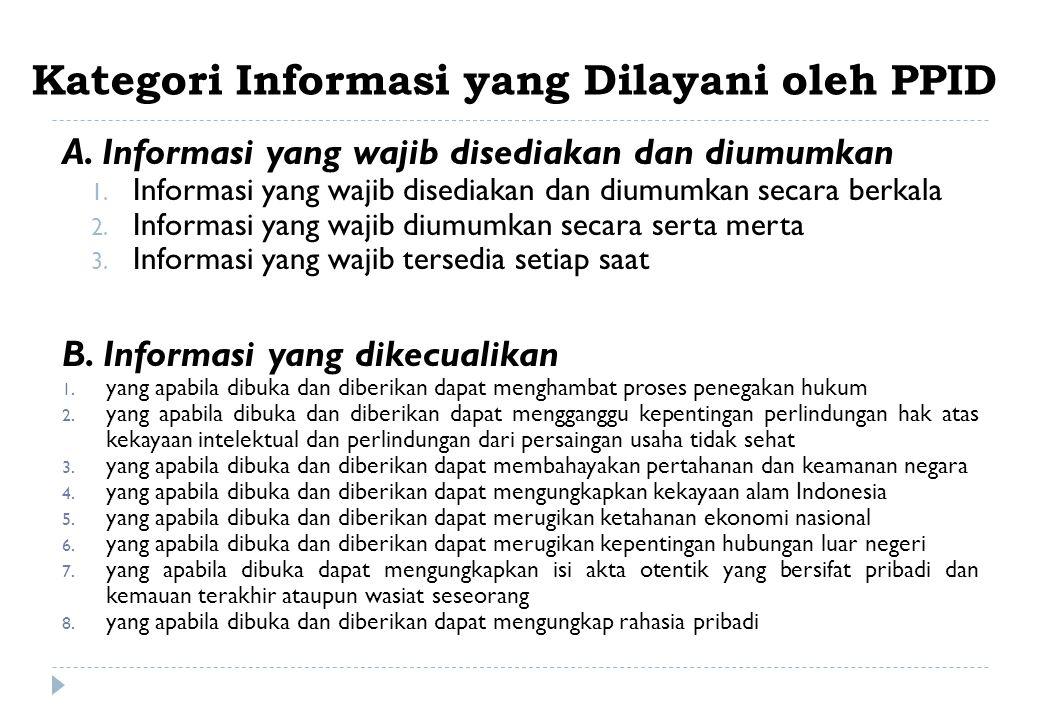 Kategori Informasi yang Dilayani oleh PPID A. Informasi yang wajib disediakan dan diumumkan 1. Informasi yang wajib disediakan dan diumumkan secara be