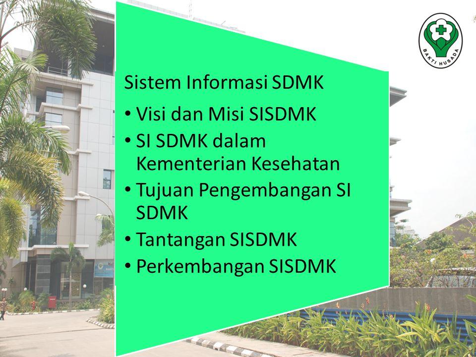 21 Sistem Informasi SDMK Visi dan Misi SISDMK SI SDMK dalam Kementerian Kesehatan Tujuan Pengembangan SI SDMK Tantangan SISDMK Perkembangan SISDMK