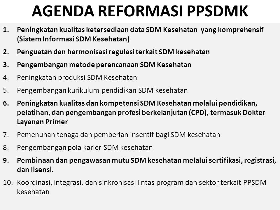 AGENDA REFORMASI PPSDMK 1.Peningkatan kualitas ketersediaan data SDM Kesehatan yang komprehensif (Sistem Informasi SDM Kesehatan) 2.Penguatan dan harm