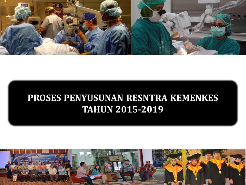 PROSES PENYUSUNAN RESNTRA KEMENKES TAHUN 2015-2019