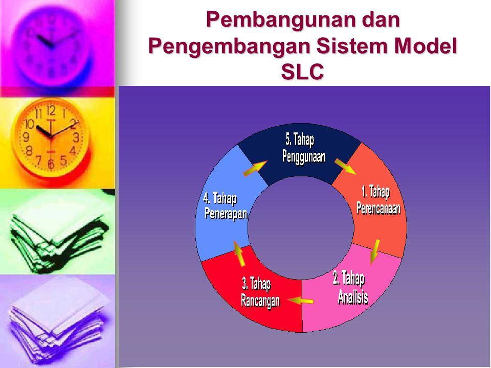 Pembangunan dan Pengembangan Sistem Model SLC
