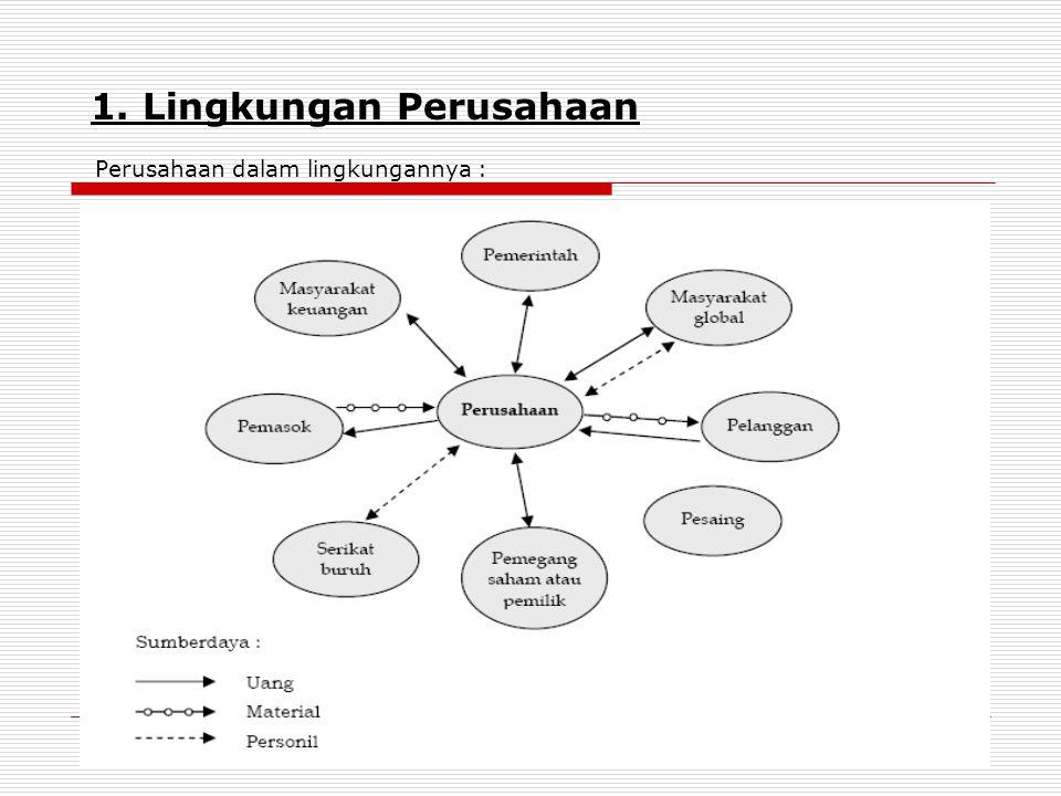 1. Lingkungan Perusahaan Perusahaan dalam lingkungannya :