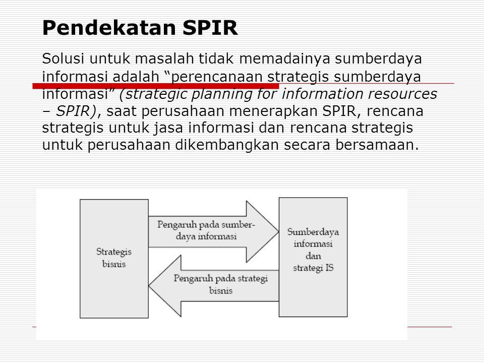"""Pendekatan SPIR Solusi untuk masalah tidak memadainya sumberdaya informasi adalah """"perencanaan strategis sumberdaya informasi"""" (strategic planning for"""