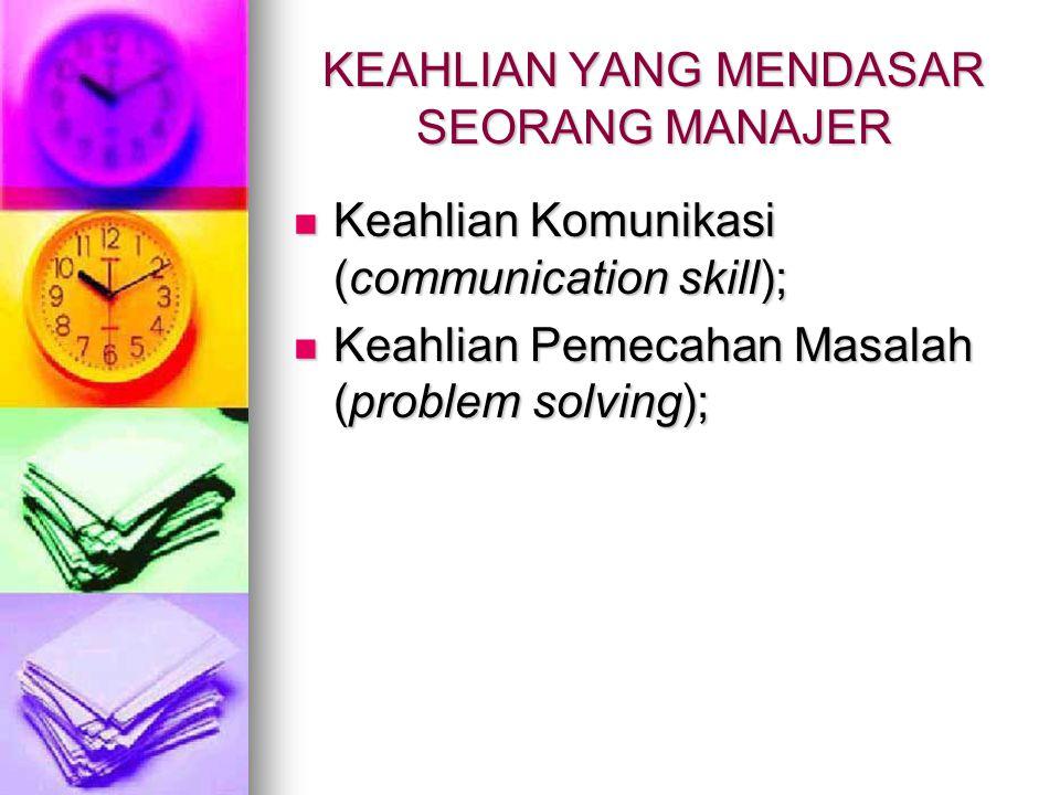 KEAHLIAN YANG MENDASAR SEORANG MANAJER Keahlian Komunikasi (communication skill); Keahlian Komunikasi (communication skill); Keahlian Pemecahan Masalah (problem solving); Keahlian Pemecahan Masalah (problem solving);