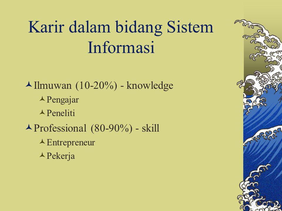 Karir dalam bidang Sistem Informasi Ilmuwan (10-20%) - knowledge Pengajar Peneliti Professional (80-90%) - skill Entrepreneur Pekerja
