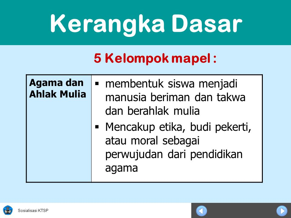 Sosialisasi KTSP Program IPA Komponen/Kelas-SemesterXI-1XI-2XII-1XII-2 A.