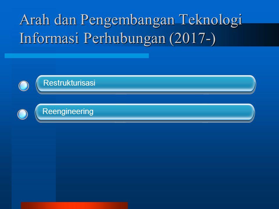 Arah dan Pengembangan Teknologi Informasi Perhubungan (2017-) Reengineering Restrukturisasi
