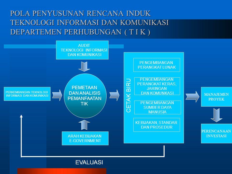 POLA PENYUSUNAN RENCANA INDUK TEKNOLOGI INFORMASI DAN KOMUNIKASI DEPARTEMEN PERHUBUNGAN ( T I K ) ARAH KEBIJAKAN E-GOVERNMENT PERKEMBANGAN TEKNOLOGI I