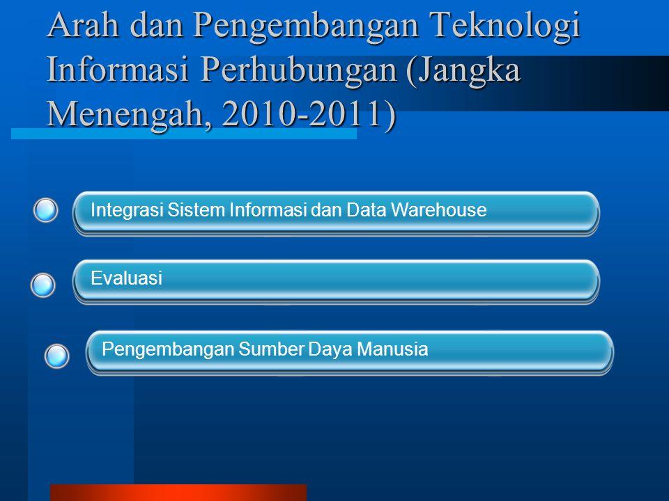 Arah dan Pengembangan Teknologi Informasi Perhubungan (Jangka Menengah, 2010-2011) Evaluasi Integrasi Sistem Informasi dan Data Warehouse Pengembangan