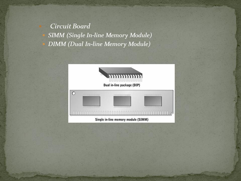 Circuit Board SIMM (Single In-line Memory Module) DIMM (Dual In-line Memory Module)