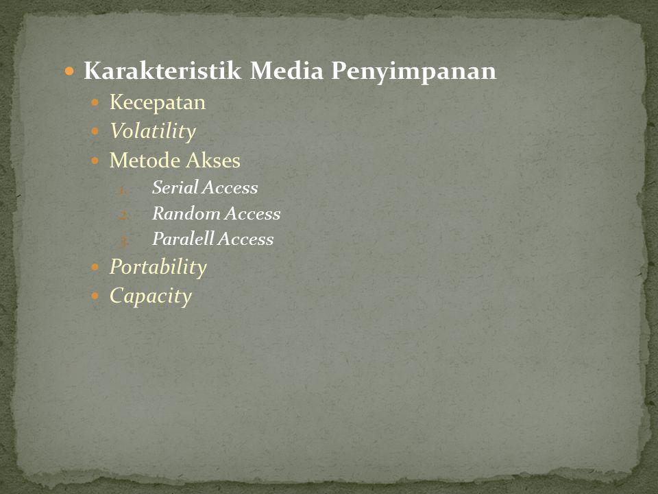 Karakteristik Media Penyimpanan Kecepatan Volatility Metode Akses 1.