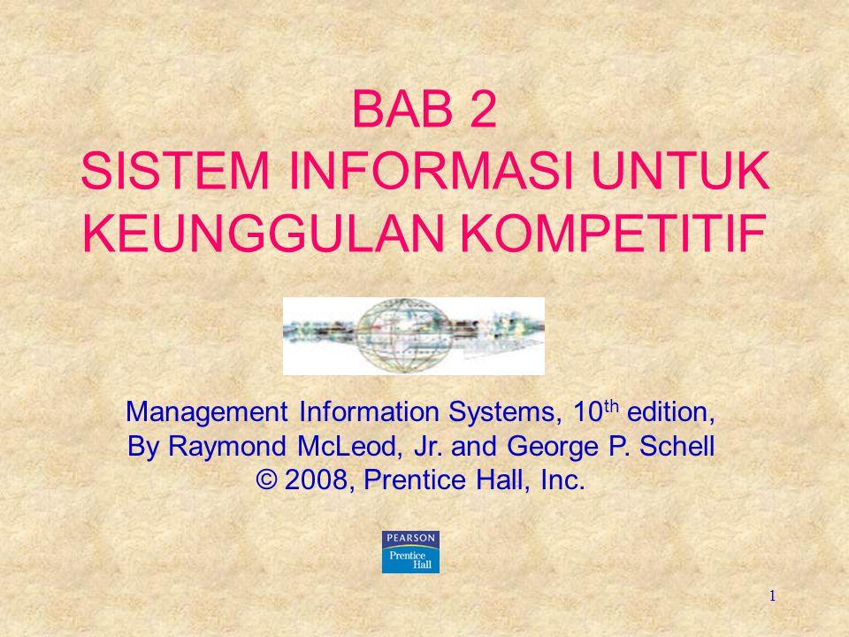 1 BAB 2 SISTEM INFORMASI UNTUK KEUNGGULAN KOMPETITIF Management Information Systems, 10 th edition, By Raymond McLeod, Jr. and George P. Schell © 2008