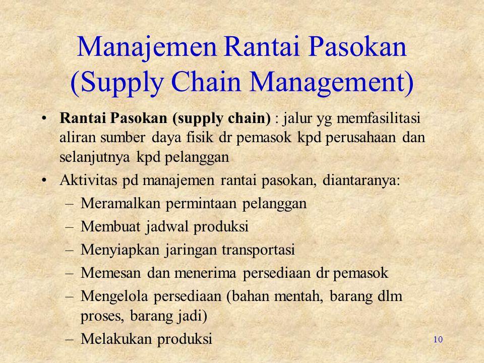 Manajemen Rantai Pasokan (Supply Chain Management) Rantai Pasokan (supply chain) : jalur yg memfasilitasi aliran sumber daya fisik dr pemasok kpd peru