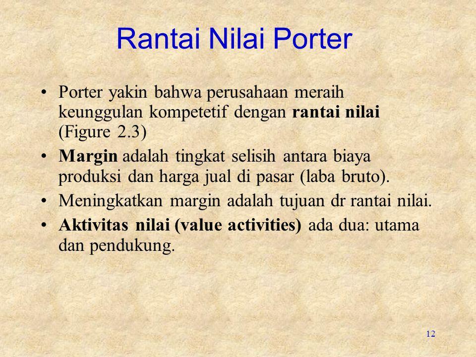 12 Rantai Nilai Porter Porter yakin bahwa perusahaan meraih keunggulan kompetetif dengan rantai nilai (Figure 2.3) Margin adalah tingkat selisih antar