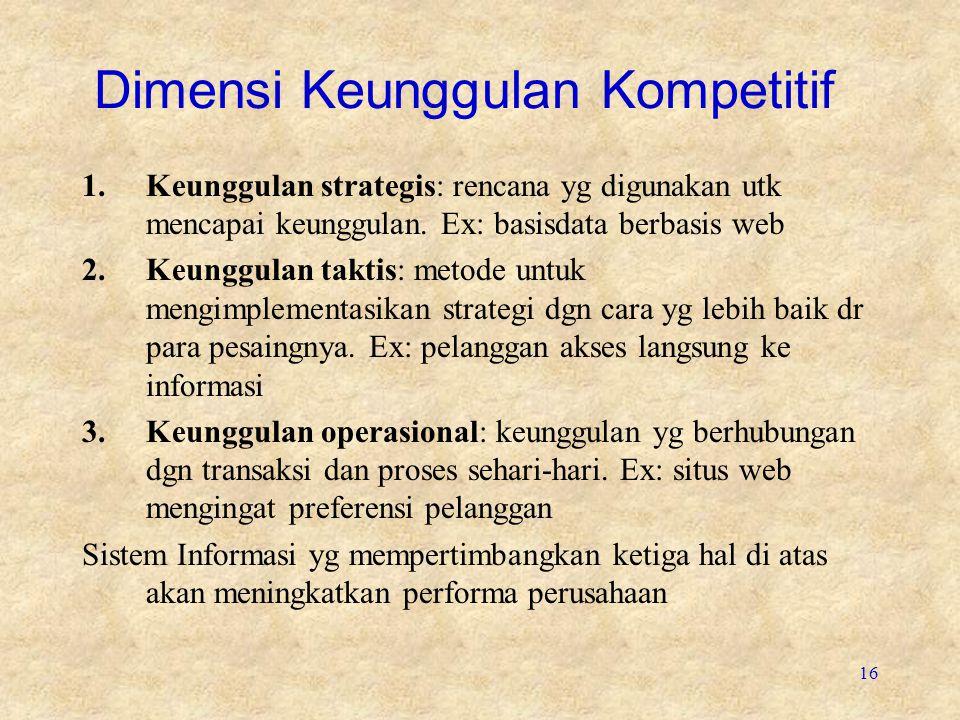 16 Dimensi Keunggulan Kompetitif 1.Keunggulan strategis: rencana yg digunakan utk mencapai keunggulan. Ex: basisdata berbasis web 2.Keunggulan taktis: