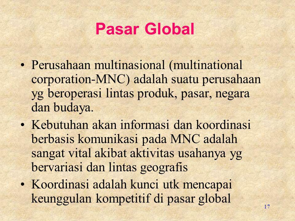 17 Pasar Global Perusahaan multinasional (multinational corporation-MNC) adalah suatu perusahaan yg beroperasi lintas produk, pasar, negara dan budaya