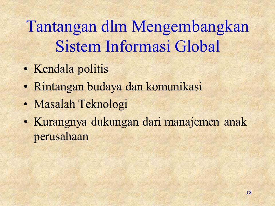 Tantangan dlm Mengembangkan Sistem Informasi Global Kendala politis Rintangan budaya dan komunikasi Masalah Teknologi Kurangnya dukungan dari manajeme