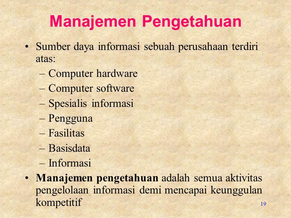 19 Manajemen Pengetahuan Sumber daya informasi sebuah perusahaan terdiri atas: –Computer hardware –Computer software –Spesialis informasi –Pengguna –F
