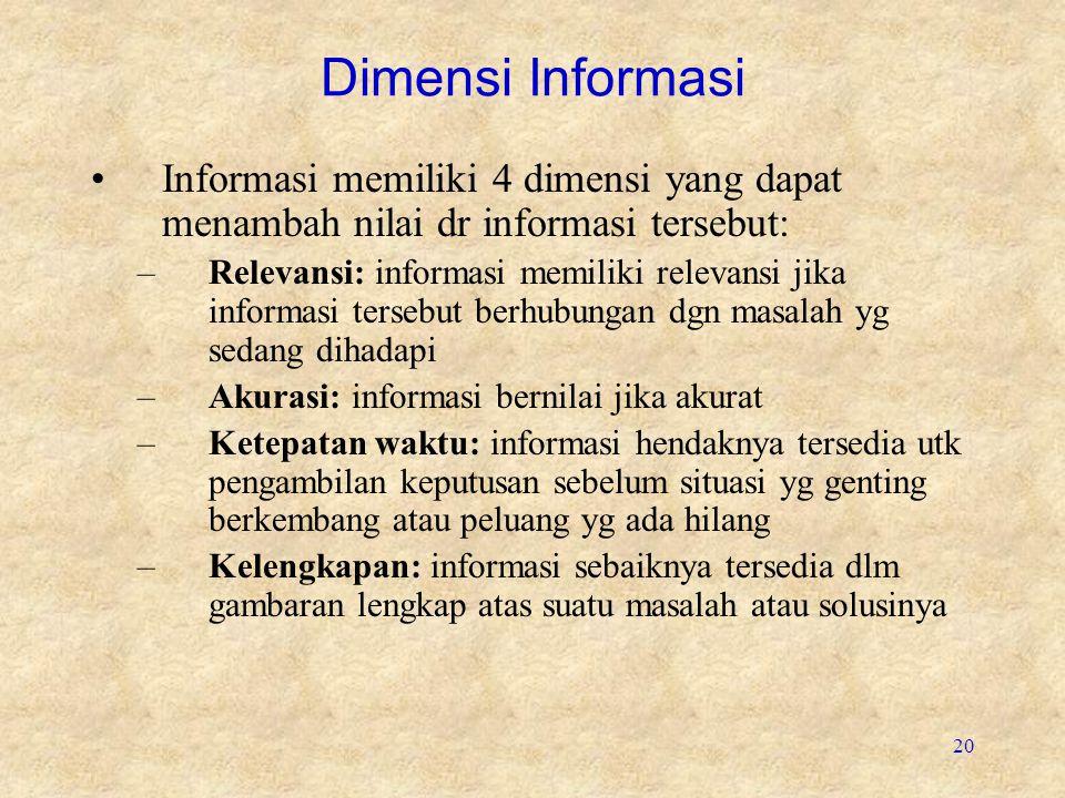 20 Dimensi Informasi Informasi memiliki 4 dimensi yang dapat menambah nilai dr informasi tersebut: –Relevansi: informasi memiliki relevansi jika infor
