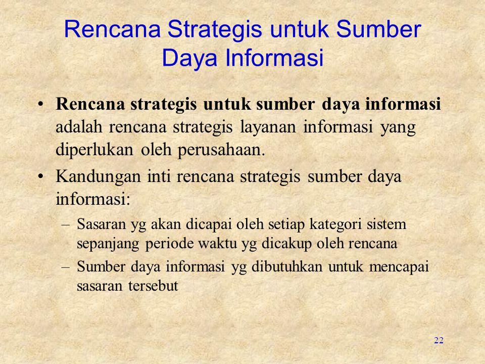 22 Rencana Strategis untuk Sumber Daya Informasi Rencana strategis untuk sumber daya informasi adalah rencana strategis layanan informasi yang diperlu