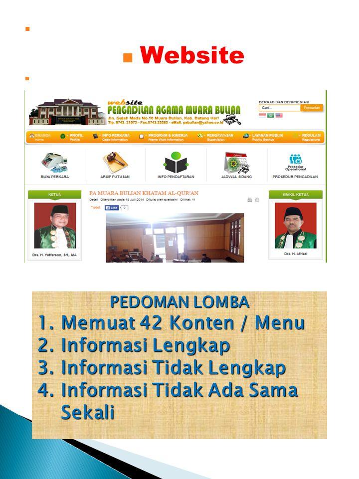 Website Website PEDOMAN LOMBA 1.Memuat 42 Konten / Menu 2.Informasi Lengkap 3.Informasi Tidak Lengkap 4.Informasi Tidak Ada Sama Sekali