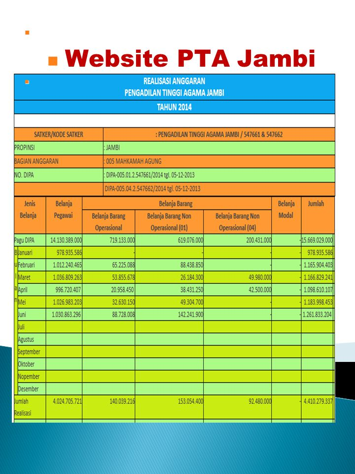 Website PTA Jambi Website PTA Jambi