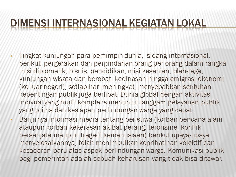 Tingkat kunjungan para pemimpin dunia, sidang internasional, berikut pergerakan dan perpindahan orang per orang dalam rangka misi diplomatik, bisnis,