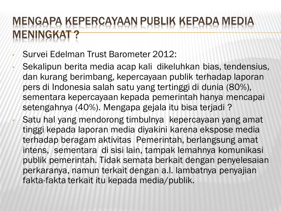 Survei Edelman Trust Barometer 2012: Sekalipun berita media acap kali dikeluhkan bias, tendensius, dan kurang berimbang, kepercayaan publik terhadap l